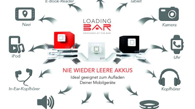 LoadingbarTM | Quelle: idesignag.de