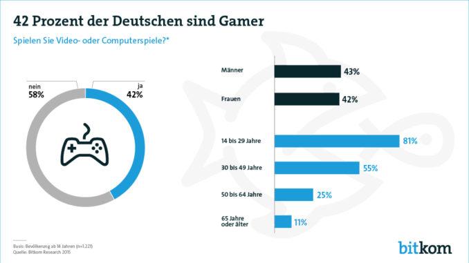 Gaming Stuhl Seite Bild